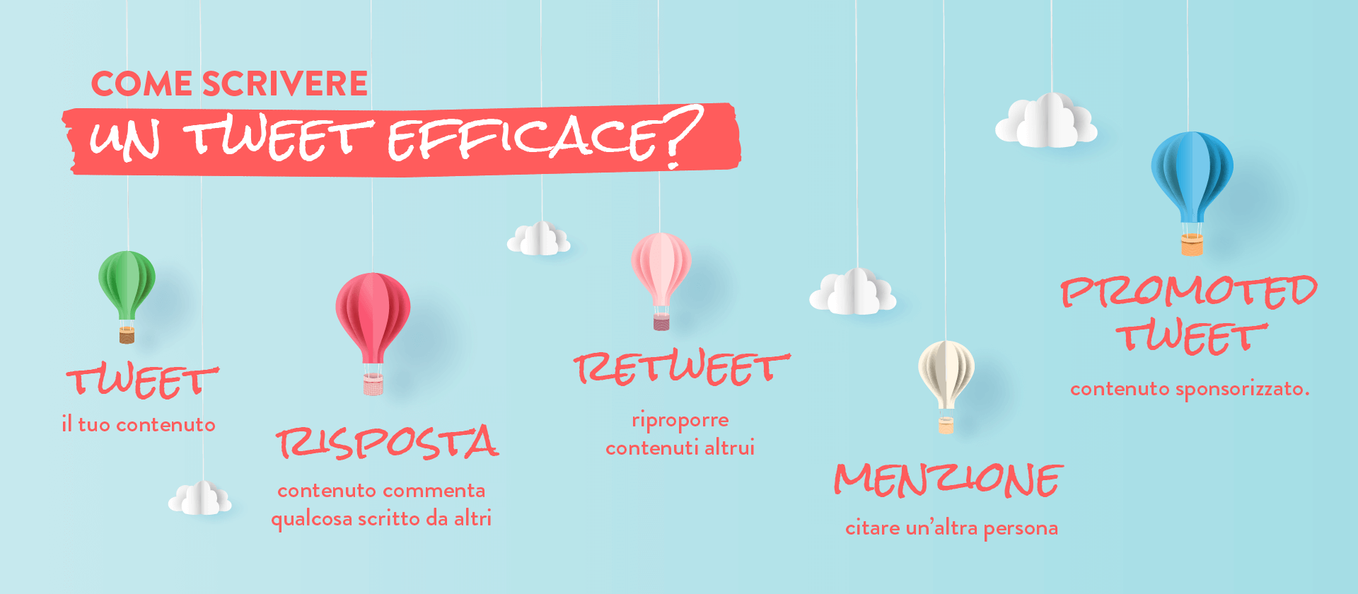 come scrivere tweet efficace